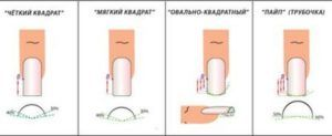 Дизайн квадратних нігтів